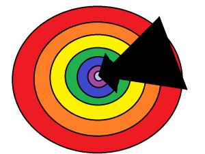 Goal setting_rainbow target