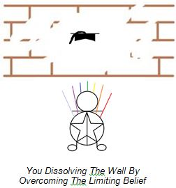 dissolving the wall to overcome the limiting belief